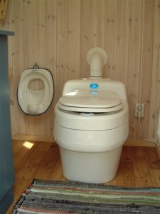 Separett composting toilet as discussed on the composting toilets blog